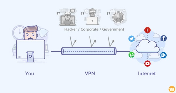 為什麼需要VPN
