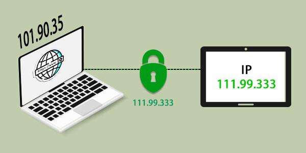 VPN軟件隱藏IP, 並將其替換為其他IP位置